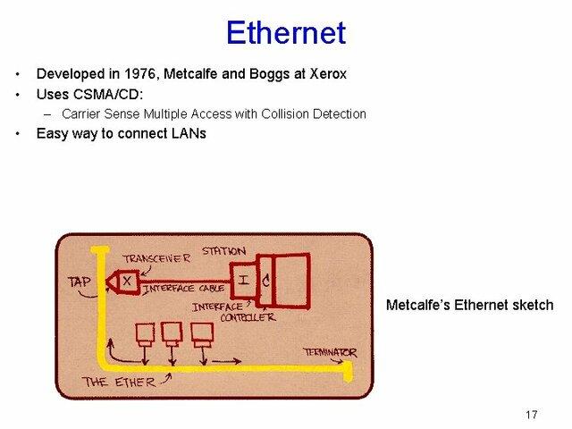 Desarrollo del protocolo Ethernet (1976)