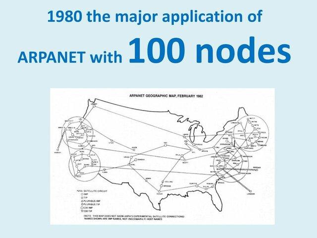 La Proliferación de las Redes 1980-1990