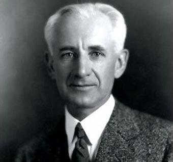 Robert Yerkes (1876-1956) y (Carson,  1993)