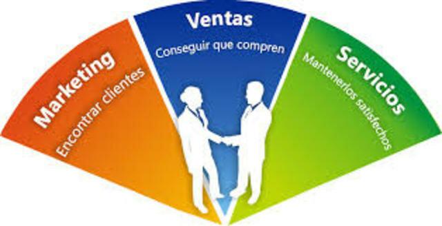 Orientación al marketing digital y social