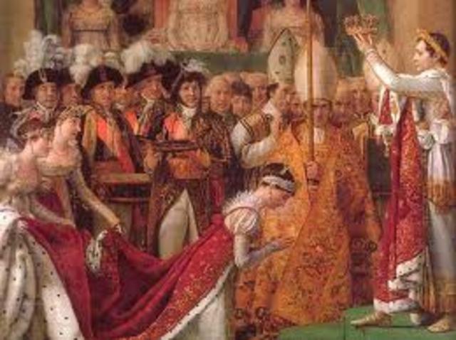 Coronación de Napoleón Bonaparte