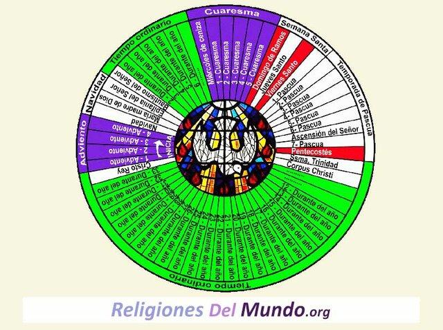 Calendario Eclesiástico