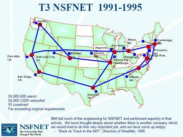 NSFNET de 1991 a 1995