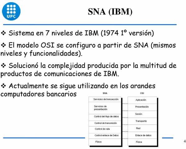 Red SNA de IBM