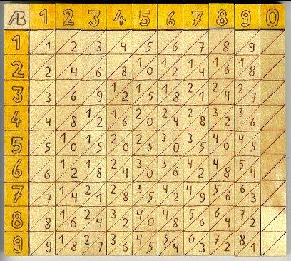 1637 Los huesos de híper