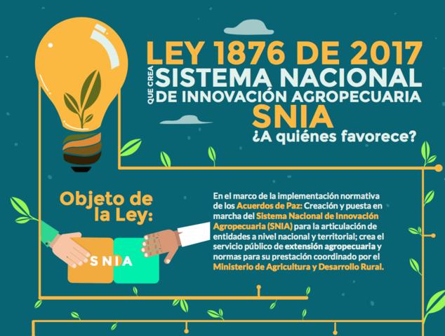 SISTEMA DE INNOVACIÓN AGROPECUARIA-SNIA