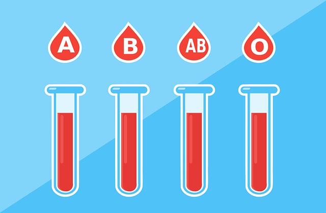Descubrimiento de transfusiones sanguíneas