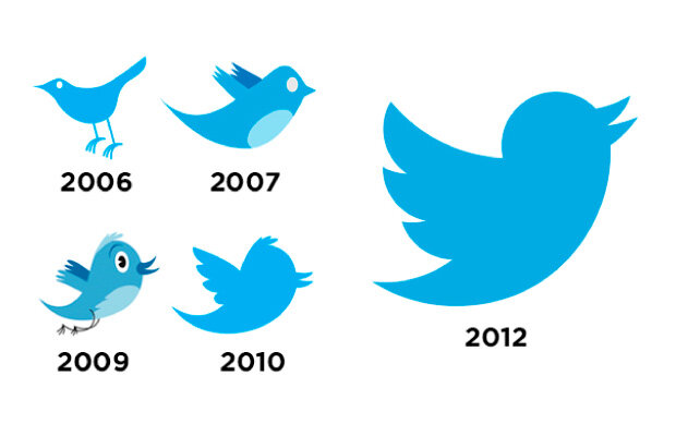 Twitter .
