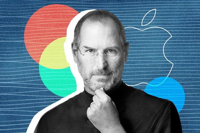 Muere el empresario mas innovador llamado: Steve Jobs