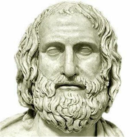 Ancient Greek Ethics: PROTAGORAS (490 BCE- 420 BCE) RELATIVISM
