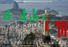 Brasil sucumbe a la crisis financiera