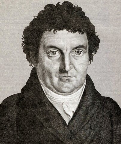 Idealismo Alemán: Johann Fitche