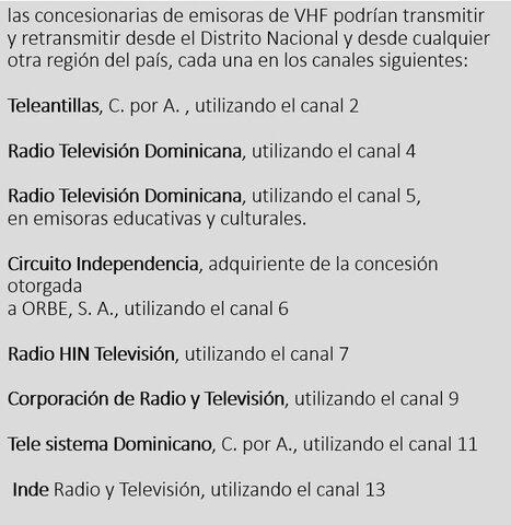 Resolución 2-95, sobre la unificación de los canales de VHF.