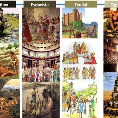 MODOS DE PRODUCCIÓN Y SUS PRINCIPALES CARACTERISTICAS  timeline