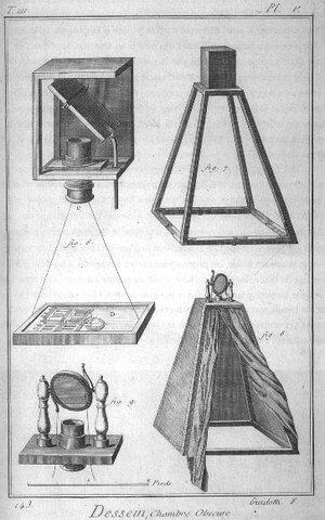 La cámara oscura (1660)