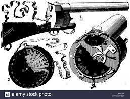 Fusil fotográfico (1881)