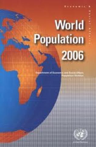 World Population Calculation