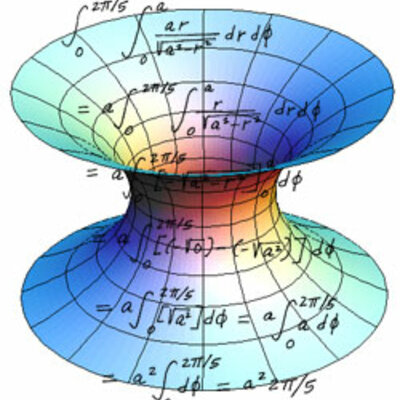 Precursores del Cálculo infinitesimal timeline