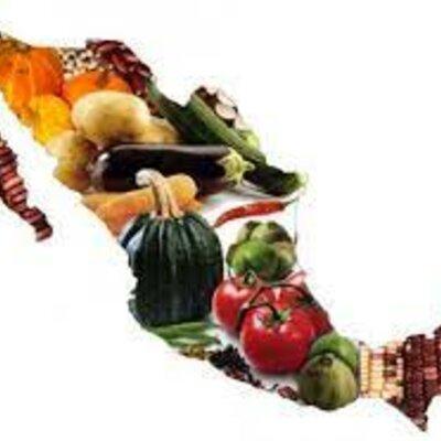 Programas alimentarios en México timeline