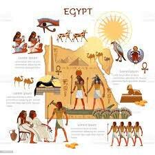 Egipto: Características