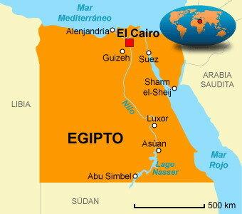 Egipto: Ubicación temporal y territorial