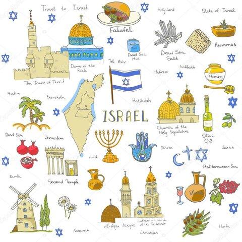 Israel: Características