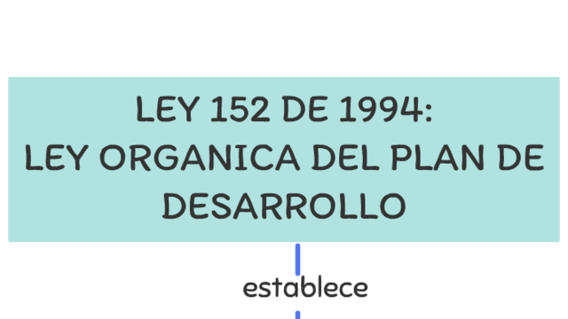 Ley 152 de 1994 Ley orgánica del plan de desarrollo.