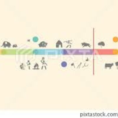 Geokronoloogiline skaala Karel A timeline