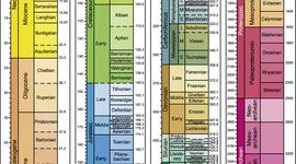 Geokronoloogiline skaala Janar A timeline