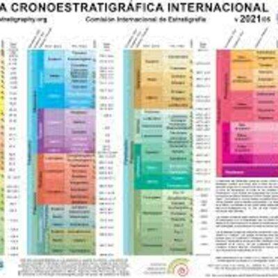 Geokronoloogiline skaala Crete R1 timeline
