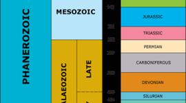 Geokronoloogiline skaala Armin P R1 timeline