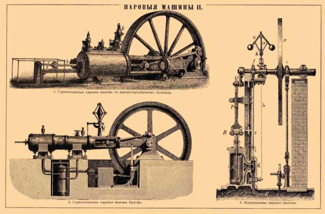 Появление паровой машины и прообраза локомотива