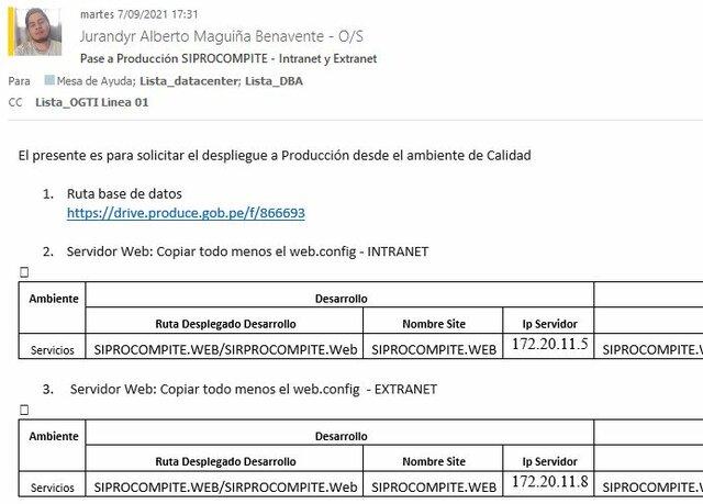 Ticket N° 45793: Pase a Producción SIPROCOMPITE - Intranet y Extranet