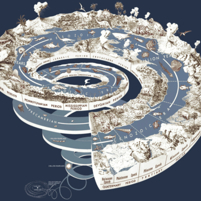 Geokronoloogiline skaala Maarja E timeline