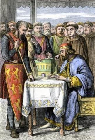 Ratification of the Magna Carta