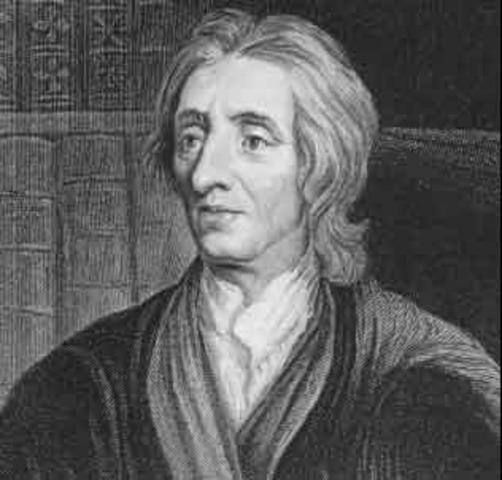 John Locke - Defining Knowledge