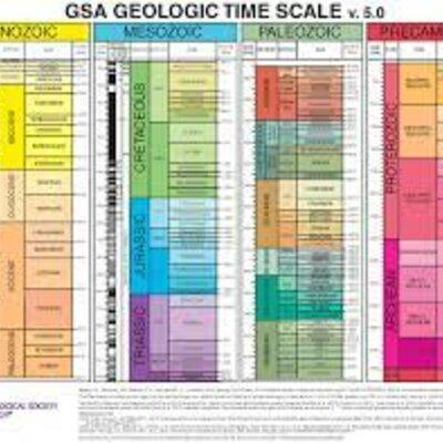 Geokronoloogiline skaala Lisette Hõbejärv BK timeline