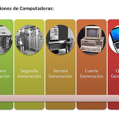 HISTORIA DE LA INFORMACIÓN timeline