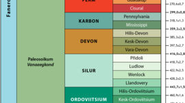 Geokronoloogiline skaala Carlyn G2EV timeline