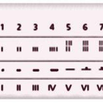 Origen de los números y de los sistemas de numeración  timeline