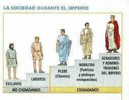 ciutadania romana