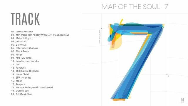 """album""""MAP OF THE SEOUL:7"""""""