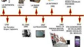 ORIGEN Y EVOLUCIÓN DEL COMPUTADOR timeline