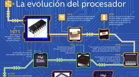 Evolucion del Procesador timeline