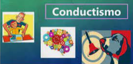 Siglo XX El conductismo