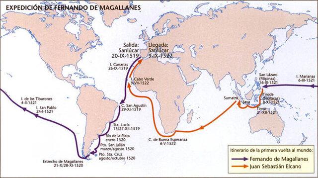 La expedición de Magallanes