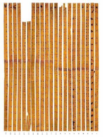 La invención de las tablas de multiplicar