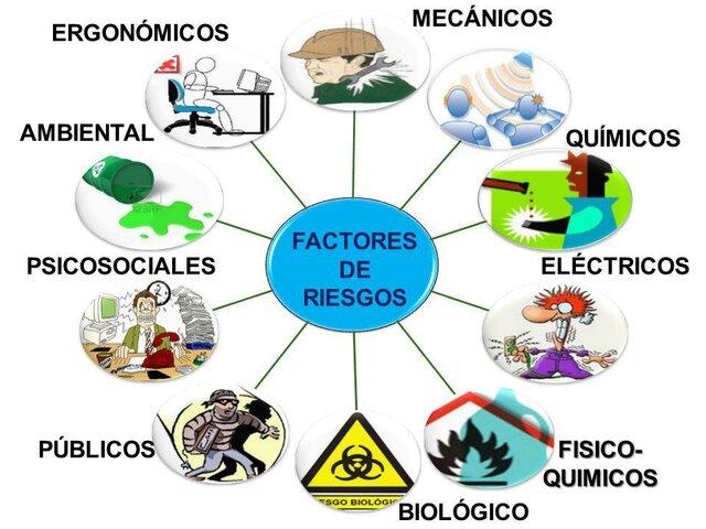 Modelo epidemiologico