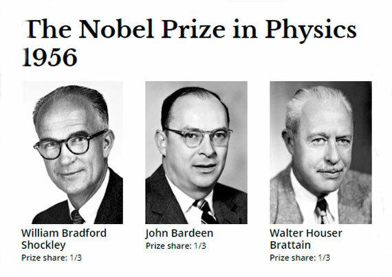 Premi nobel fisica