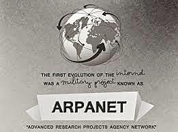 """Creación de ARPANet (""""Advanced Research Proyect Agendy Network"""")"""